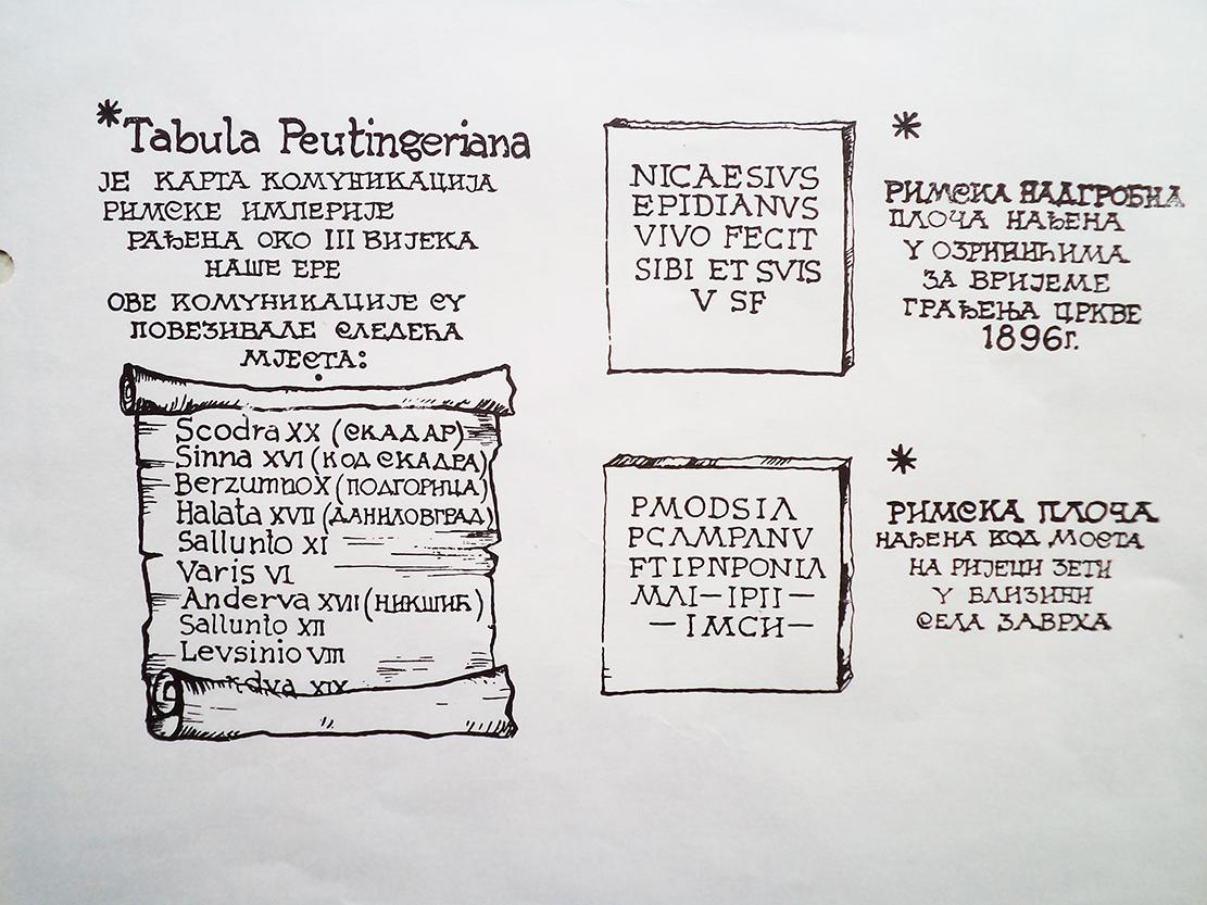 """Izložba dokumenata """"Kultura sjećanja kroz fondove i zbirke Arhiva u Nikšiću"""""""